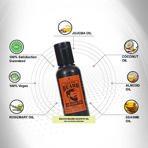 Product Infographic Designing02